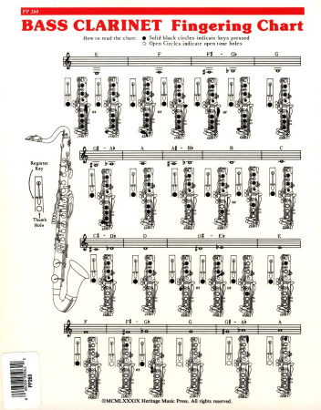 FINGERING CHART for Bass Clarinet