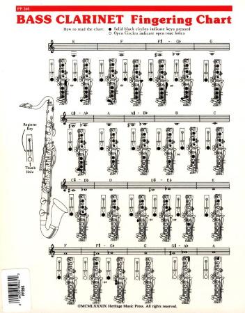 FINGERING CHART  (Bass Clarinet)
