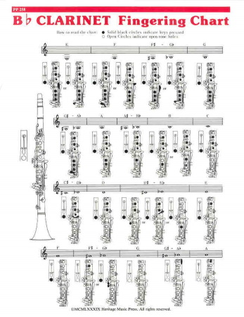 FINGERING CHART for Bb Clarinet