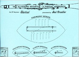 THE ALTISSIMO REGISTER: A Partial Approach