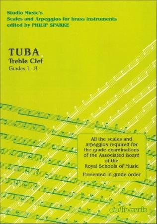 SCALES & ARPEGGIOS Grades 1-8 (treble clef)