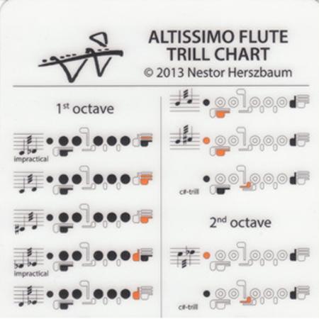 ALTISSIMO FLUTE TRILL CHART CARD